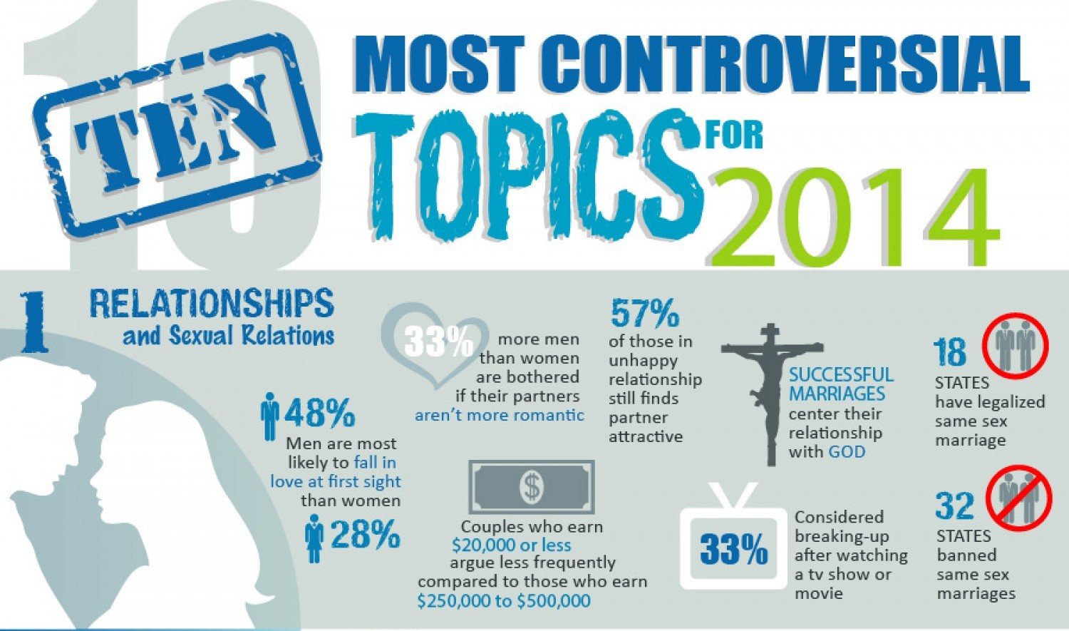 top controversial issues for essays Top 10 most controversial marketing topics in 2016 published on june 1, 2016 tanya dale as marketers we have to stay on top of all things digital.